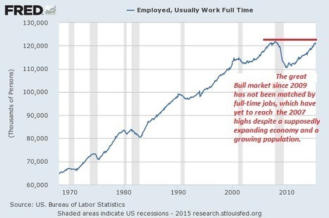 oftwominds-Charles Hugh Smith: What's the Real Unemployment Rate in the U.S.? | Gold and What Moves it. | Scoop.it