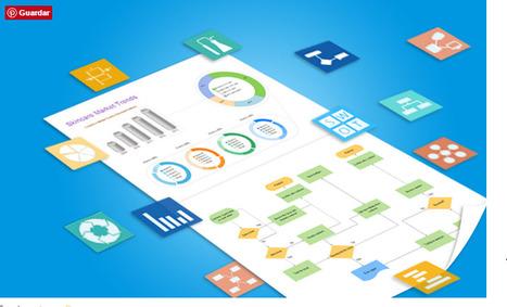 ¿Cómo construir diagramas de flujo con programas gratuitos? | Tablets na educação | Scoop.it