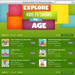 How to Find the Best Kids' Movies and TV Shows by Age on the iTunes Store | Groovin' On Apps | iPads, MakerEd and More  in Education | Scoop.it