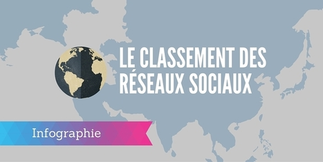 ▶ Le Top 20 des Réseaux Sociaux [Mis à Jour] | Passionate about Social Media, Web 2.0, Employer and Personal Branding | Scoop.it