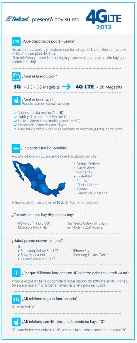 Infografía: cómo funciona la red 4G Telcel | Red amigo Telcel | Scoop.it