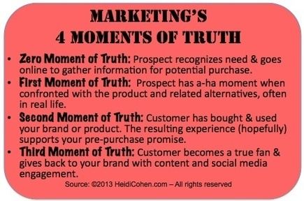 Marketing: The 4 Moments of Truth [Chart] | Heidi Cohen | All about Web | Scoop.it