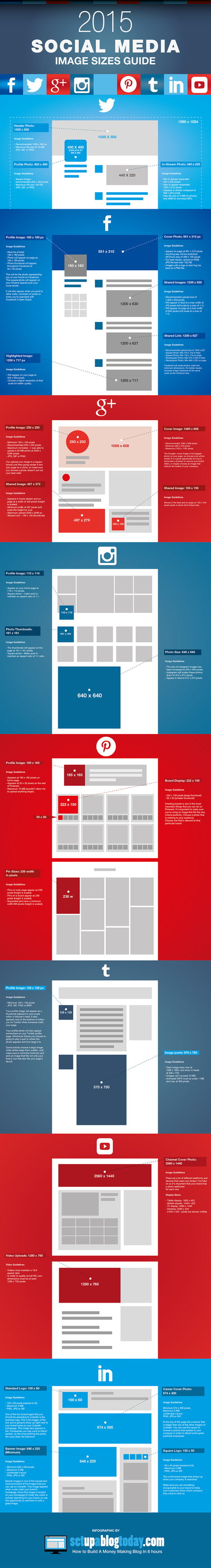 Le guide 2015 des tailles des images sur les réseaux sociaux | Technologies numériques & Education | Scoop.it