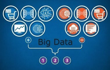 Big Data: Here to Stay, but with Caveats - The American | BIG data, Data Mining, Predictive Modeling, Visualization | Scoop.it