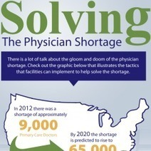 Solving the Physician Shortage | Visual.ly | Doctor Data | Scoop.it