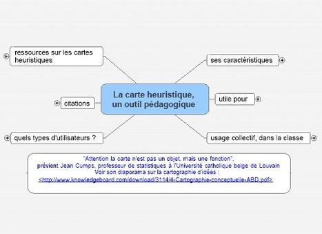 La carte heuristique, un outil pédagogique | Cartes mentales, mind maps | Scoop.it