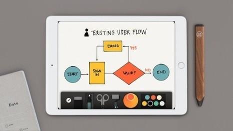 Think Kit ya está aquí, el complemento que muchos esperaban en Paper   iPad classroom   Scoop.it