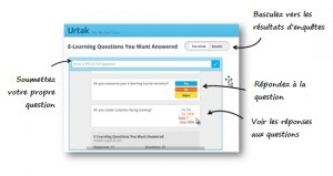 E-learning : posez-vous les bonnes questions? | Time to Learn | Scoop.it