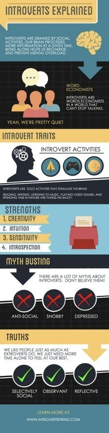 Introverts Explained Infographic - Introvert Spring | Ondernemende introverten | Scoop.it