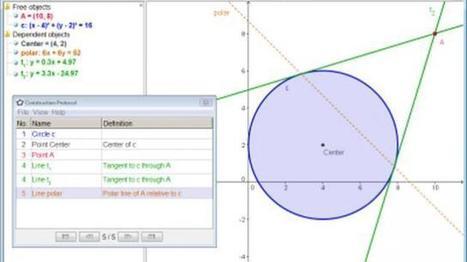Introducción al uso de Geogebra para enseñar Matemática | Conectar Igualdad | Matemática y las Tic`s | Scoop.it
