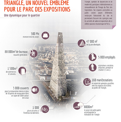 Tour Triangle : le trait d'union entre la ville et sa périphérie | Office et culture | RT2012 | Scoop.it