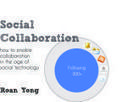 Why Collaboration Fails And How Gamification Can Help | Digital Delights - Avatars | Gaming Industry | Scoop.it