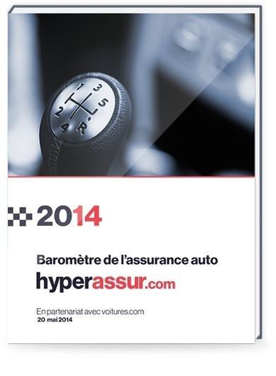 1er Baromètre de l'assurance Auto Hyperassur.com à destination des assurés | InsurTech | Scoop.it