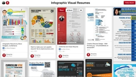 5 Ways to Market Yourself Visually - Blog About Infographics and Data Visualization - Cool Infographics | Visual Thinking | Scoop.it