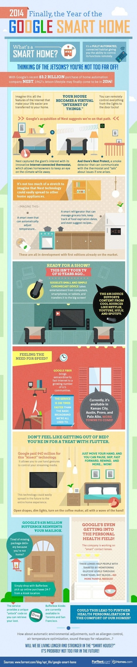 2014: The Year of the Google Smart Home #Infographic - Search Engine Journal | SEO | Scoop.it