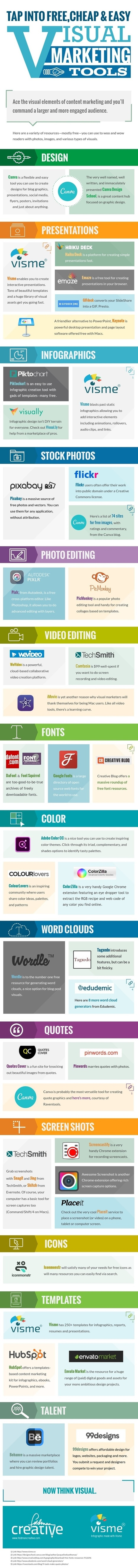 Tap Into Free, Cheap, and Easy Visual Marketing Tools [Infographic] | Integrated Brand Communications | Scoop.it