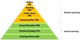 Popular Myths in Learning Retention - Learning Solutions Blog | Aprender y educar | Scoop.it