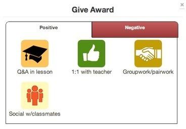Monitor Classroom Behaviour and Bilingual Attitude with Classdojo | iPad integration in de science lessons | Scoop.it