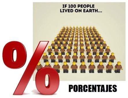 Porcentajes... Si 100 personas vivieran en la Tierra... | El rincón de mferna | Scoop.it