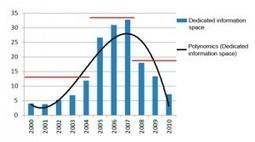 La prensa española elude las causas y las soluciones del cambio climático | Sostenibilidad en España | Scoop.it
