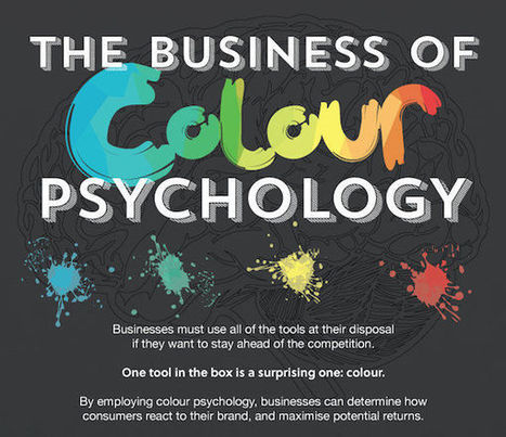 Colorful Branding Infographics   MarketingHits   Scoop.it