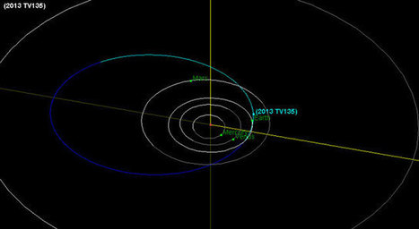 NASA: 1 in 63,000 chance that asteroid 2013 TV135 will hit Earth in 2032 | Amazing Science | Scoop.it