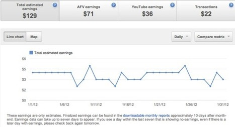 Analizar el Rendimiento del Canal con YouTube Analytics | Social Media | Scoop.it