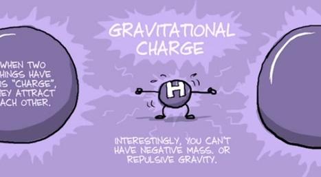 Le boson de Higgs? Attends, je te fais un schéma | Slate | L'avatar du bout du couloir | Scoop.it