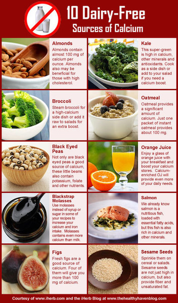 10 Dairy Free Sources of Calcium | Nutrition Today | Scoop.it