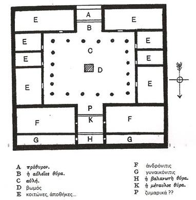 CLÁSICOS GRIEGOS Y LATINOS: Las casas griegas y romanas | Mundo Clásico | Scoop.it