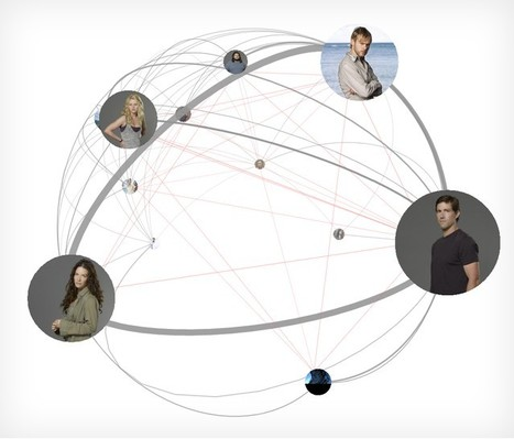 Interactive 'Lost' guide maps out six seasons of intricacy and mystery | Social-Media-Storytelling | Scoop.it