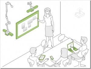 Code Space: Kinect hace más sencillas las reuniones de desarrolladores - ALT1040 | VIM | Scoop.it