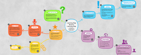 How to Create a Mindmap Using Nodes - Step-by-Step | IPAD, un nuevo concepto socio-educativo! | Scoop.it