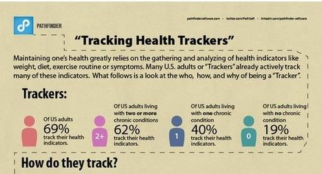 5 Popular Healthcare Infographics on SurroundHealth ... | EpiPen | Scoop.it