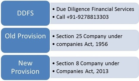Provision Applicable for Section 8 Company Registration | Company Registration in Delhi | Scoop.it