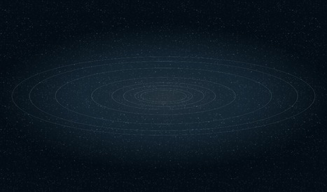 CSS 3D Solar System | webdesign to webdesigners and UX designers | Scoop.it