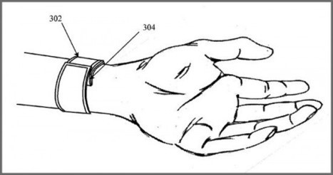 Apple Inc. (AAPL) Hires 2 More Biosensor Specialists To Work On iWatch | diabetes and more | Scoop.it