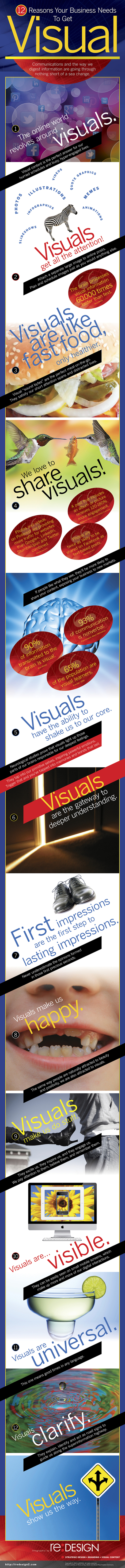 The Visual Revolution is Here! | 21st Century L... | Visual Thinking, Visual Learning, Visual Literacy | Scoop.it