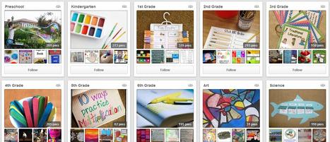 New Teachers Hub on Pinterest | education | Scoop.it