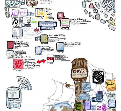 iPad Creative - iPad Creative Blog - Guest Post: Sketchnotes for visualthinkers | teaching with technology | Scoop.it