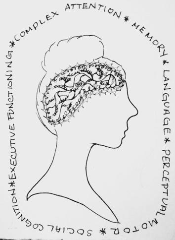 Dementia 101: 6 Ways Dementia Changes How You Think   Alzheimer's Support   Scoop.it