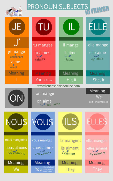 French Pronoun Subjects | Learn French Online | Learn French online | Scoop.it