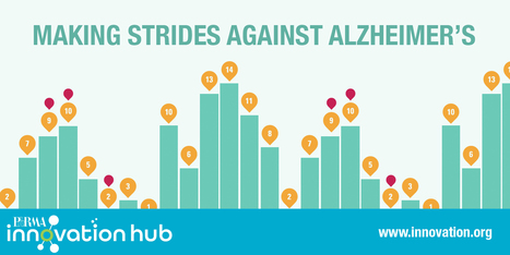 Making strides against Alzheimer's | Neuroscience: Pharmacology & Drug Discovery | Scoop.it