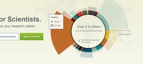 ResearchGate, le réseau scientifique reçoit un investissement de 35M$ | Hack Education | Scoop.it