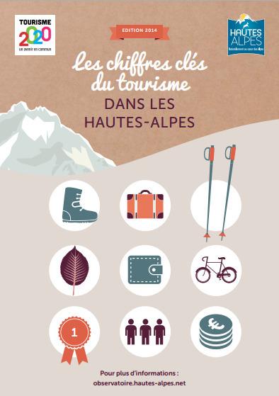Chiffres clés du tourisme 2014 | Hautes-Alpes | Les Hautes-Alpes en chiffres | Scoop.it