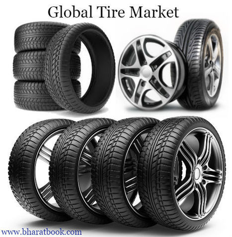 Global Tire Market Forecast & Opportunities   Energy-Resources and Automation - manufacturing construction   Scoop.it