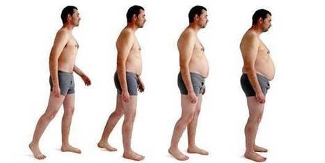Les 4 causes étonnantes à la prise de ventre | Toxique, soyons vigilant ! | Scoop.it