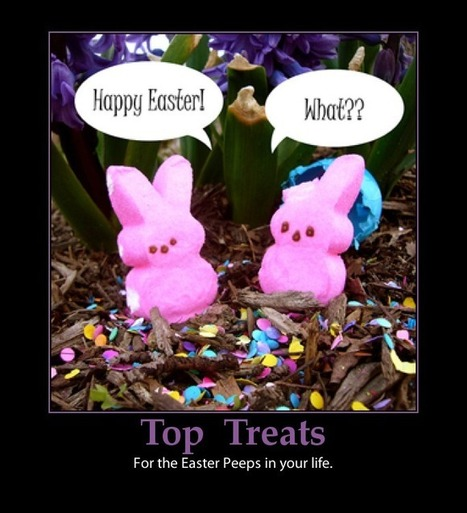 What's In Your Easter Basket? - e-Forwards.com - Funny Emails | Christmas and Easter Fun and Humour | Scoop.it