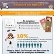 Infographie : Les Français et la consommation cross canal 2/3 : La fidélité aux enseignes | E-commerce, M-Commerce & more | Scoop.it