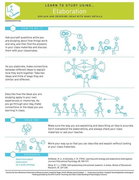 6 mooie posters vatten belangrijke onderwijskundige inzichten samen | ICT in de lerarenopleiding | Scoop.it